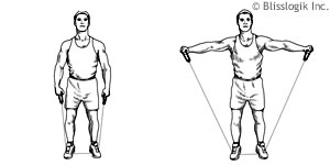 Shoulders Band Exercises